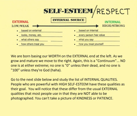 INTERNAL SOURCE Self-Esteem
