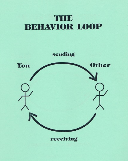 The Behavior Loop